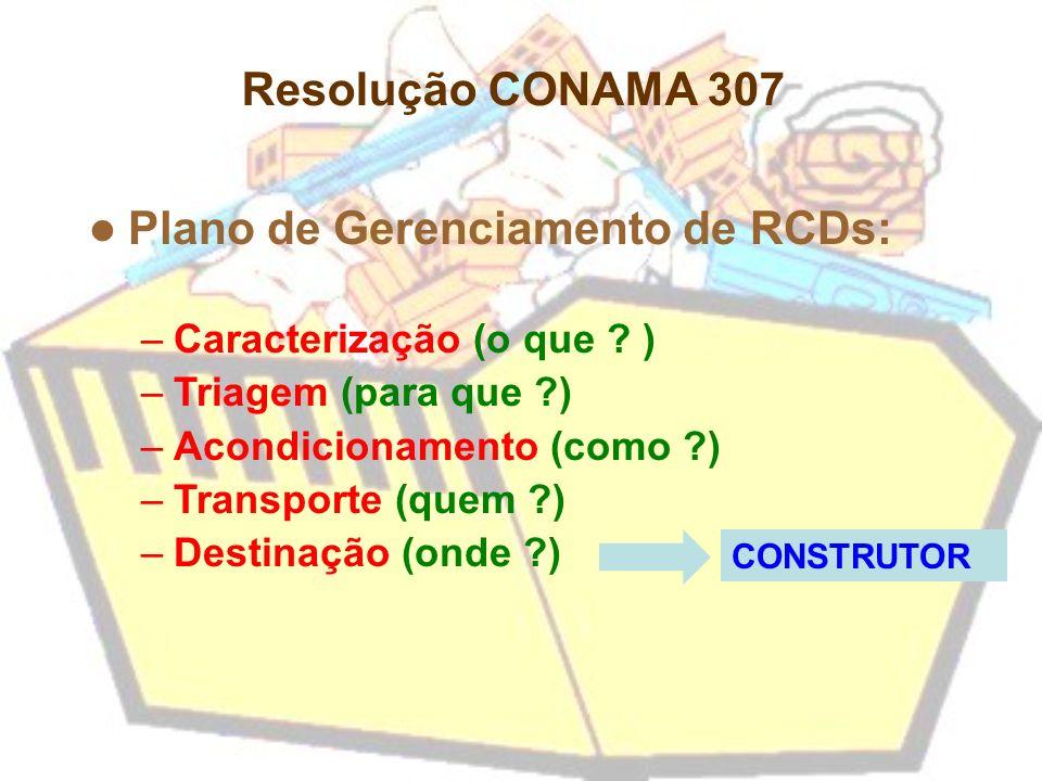 Plano de Gerenciamento de RCDs: