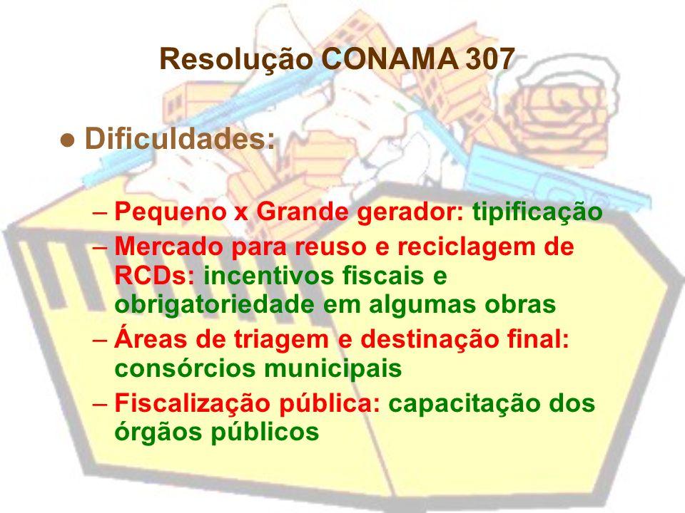 Resolução CONAMA 307 Dificuldades: