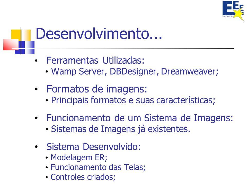 Desenvolvimento... Formatos de imagens: