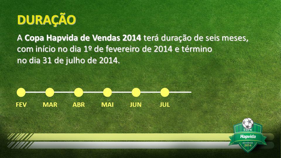 DURAÇÃO A Copa Hapvida de Vendas 2014 terá duração de seis meses, com início no dia 1º de fevereiro de 2014 e término no dia 31 de julho de 2014.