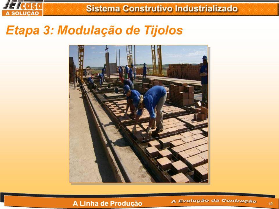 Etapa 3: Modulação de Tijolos