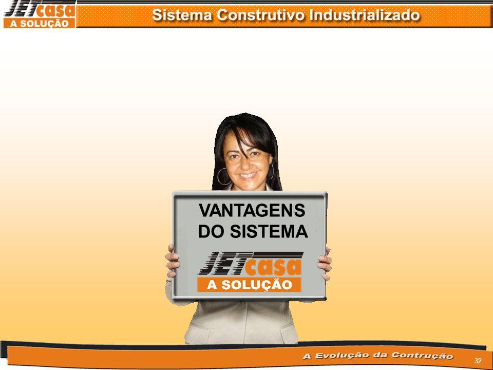VANTAGENS DO SISTEMA