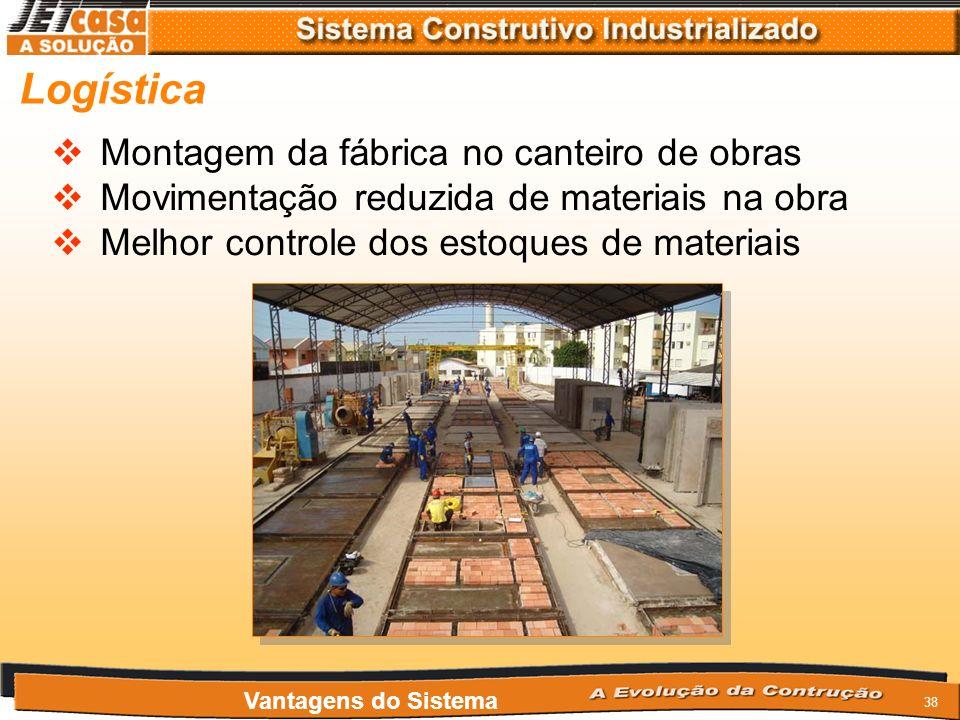 Logística Montagem da fábrica no canteiro de obras