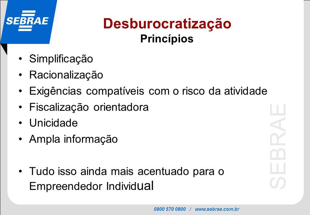 Desburocratização Princípios Simplificação Racionalização