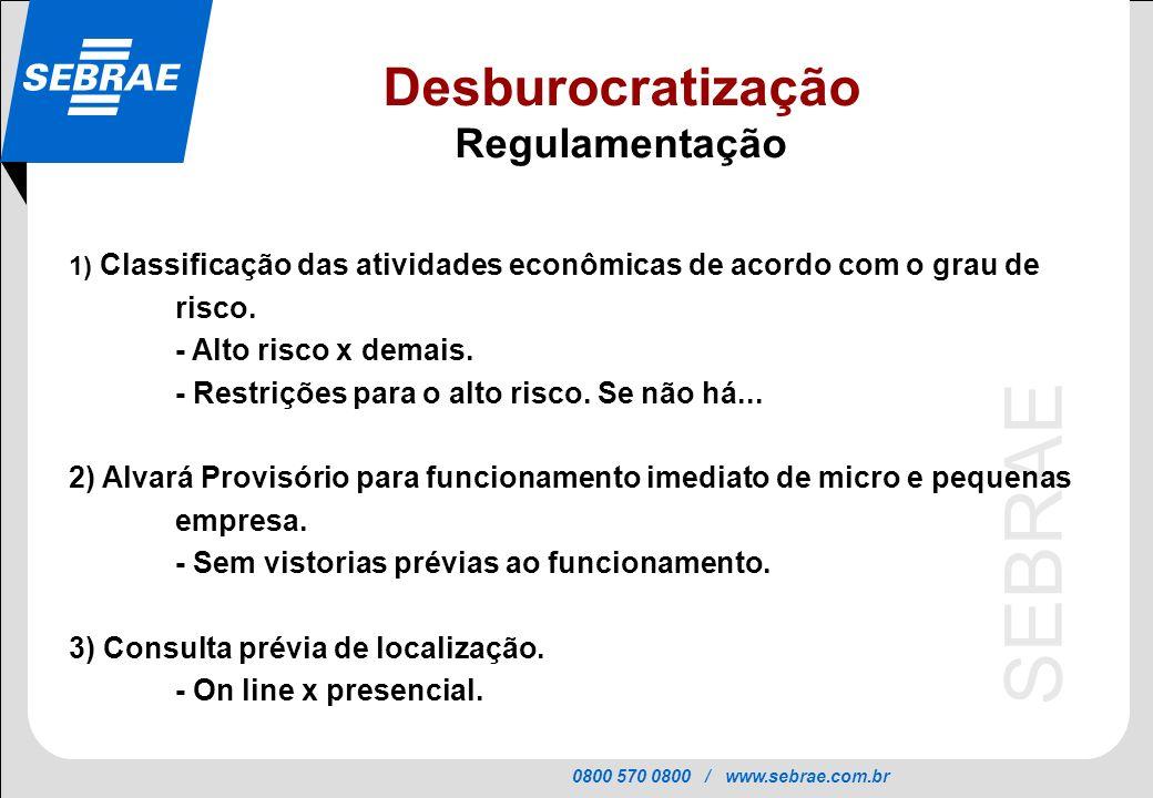 Desburocratização Regulamentação - Alto risco x demais.