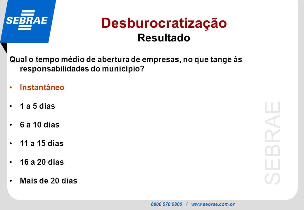 Desburocratização Resultado