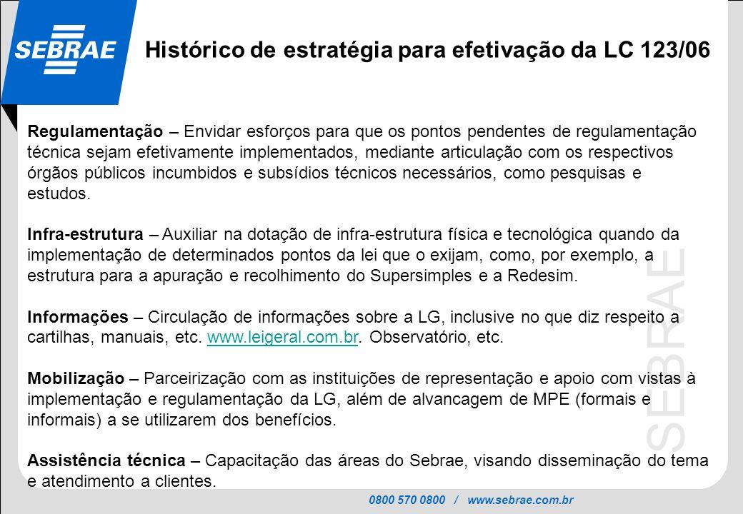 Histórico de estratégia para efetivação da LC 123/06