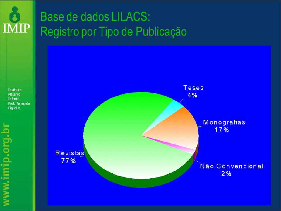 Base de dados LILACS: Registro por Tipo de Publicação