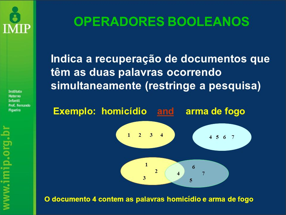 OPERADORES BOOLEANOS Indica a recuperação de documentos que têm as duas palavras ocorrendo simultaneamente (restringe a pesquisa)