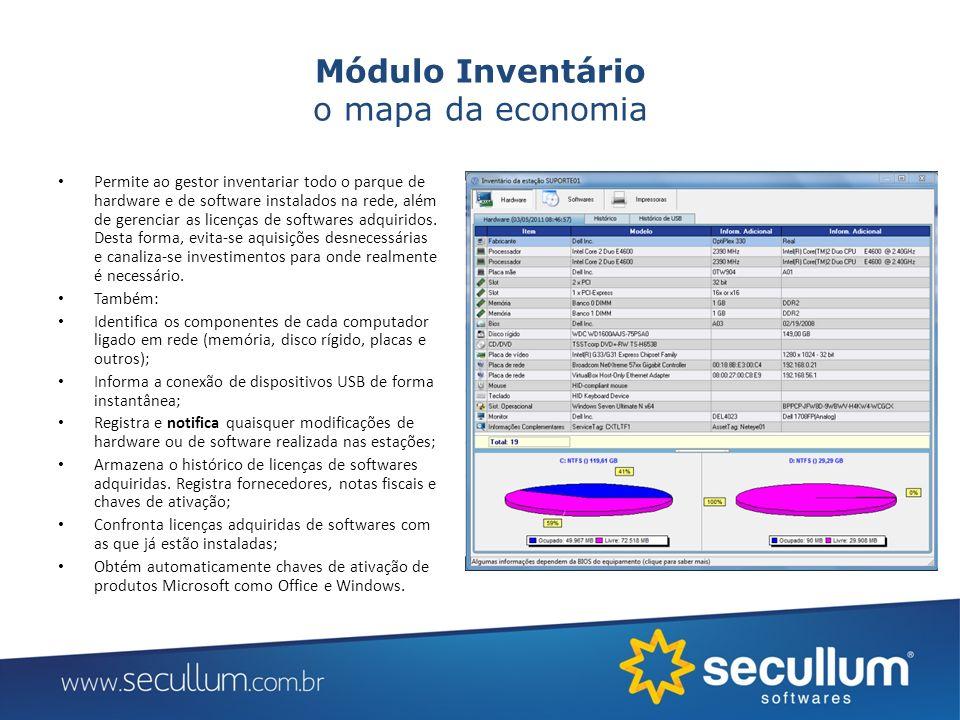 Módulo Inventário o mapa da economia