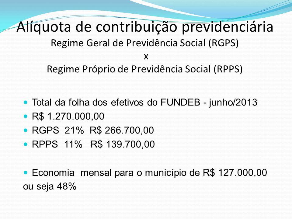 Alíquota de contribuição previdenciária Regime Geral de Previdência Social (RGPS) x Regime Próprio de Previdência Social (RPPS)