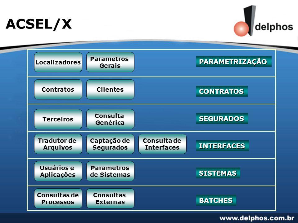 ACSEL/X PARAMETRIZAÇÃO CONTRATOS SEGURADOS INTERFACES SISTEMAS BATCHES