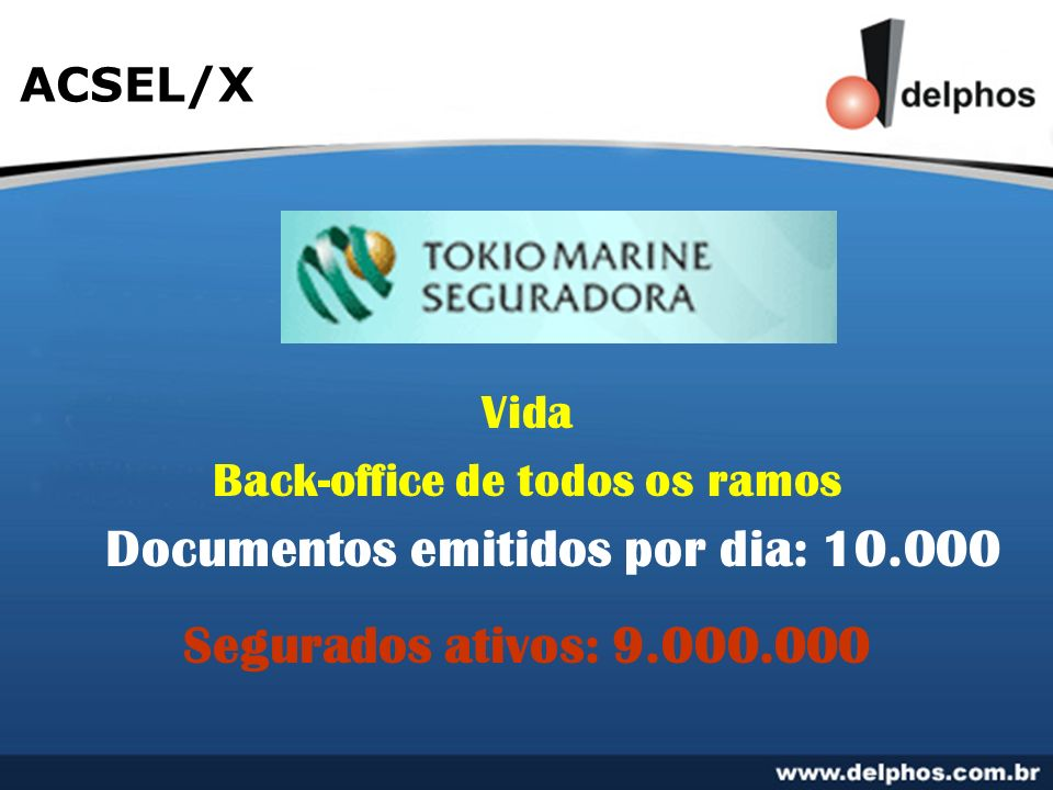 Back-office de todos os ramos Documentos emitidos por dia: 10.000