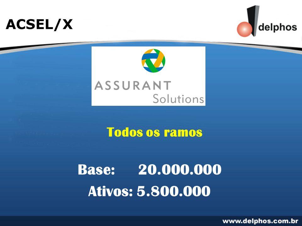 ACSEL/X Todos os ramos Base: 20.000.000 Ativos: 5.800.000