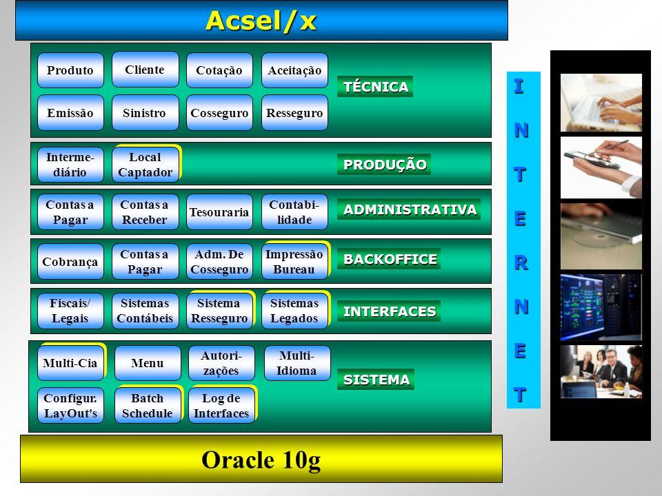 Acsel/x Oracle 10g I N T E R ACSEL/X Produto Cliente Cotação Aceitação