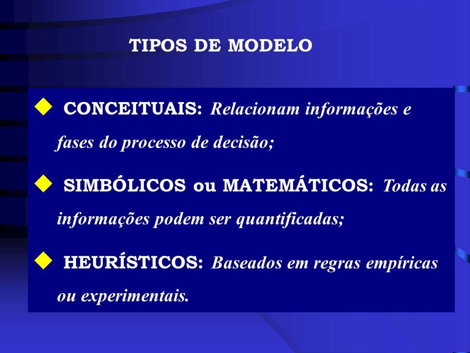 TIPOS DE MODELO CONCEITUAIS: Relacionam informações e fases do processo de decisão;