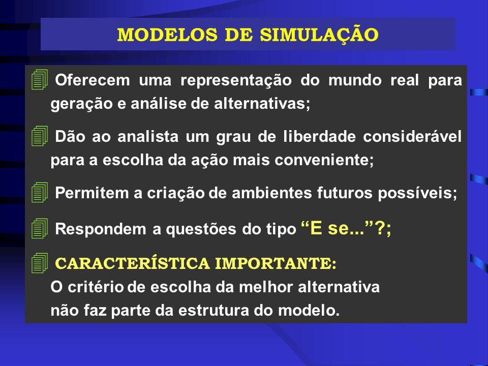 MODELOS DE SIMULAÇÃO Oferecem uma representação do mundo real para geração e análise de alternativas;