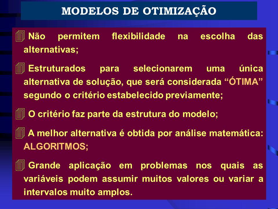 MODELOS DE OTIMIZAÇÃO Não permitem flexibilidade na escolha das alternativas;