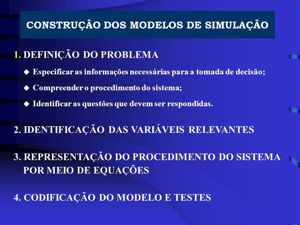 CONSTRUÇÃO DOS MODELOS DE SIMULAÇÃO