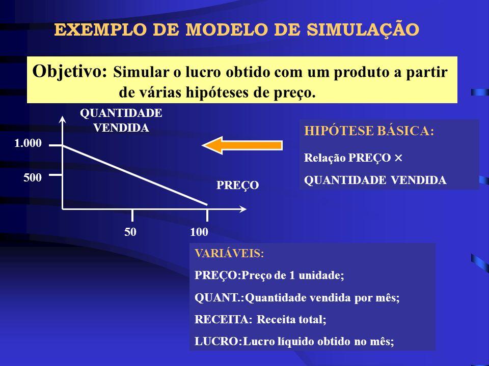 EXEMPLO DE MODELO DE SIMULAÇÃO