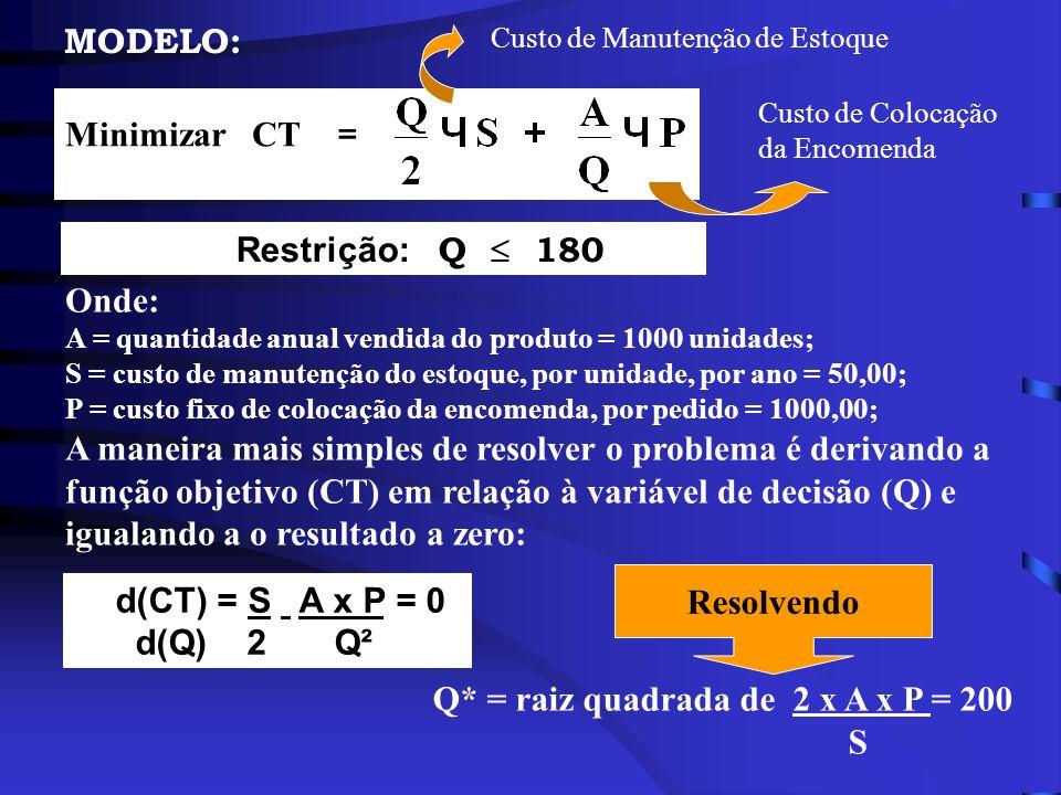 Q* = raiz quadrada de 2 x A x P = 200 S