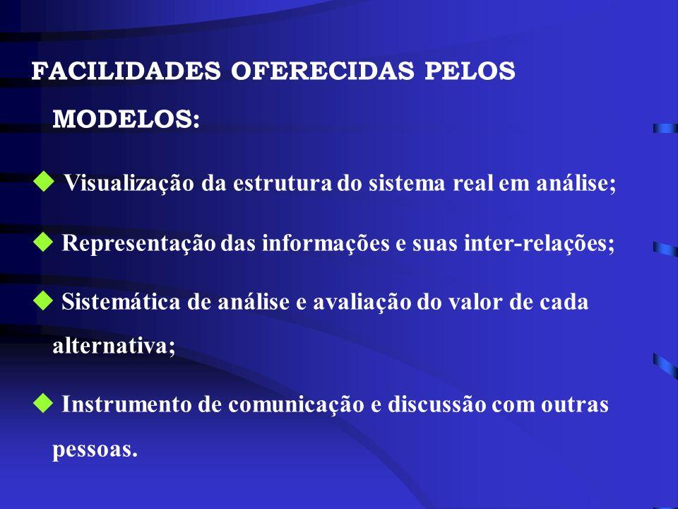 FACILIDADES OFERECIDAS PELOS MODELOS: