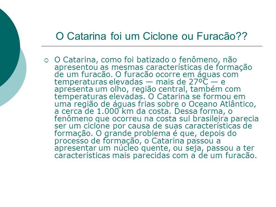 O Catarina foi um Ciclone ou Furacão