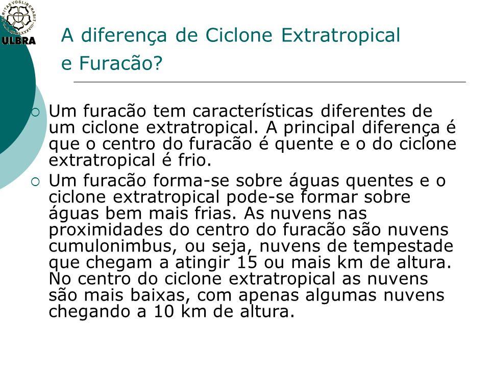 A diferença de Ciclone Extratropical e Furacão
