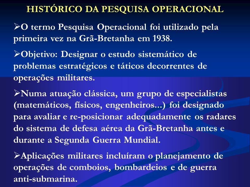 HISTÓRICO DA PESQUISA OPERACIONAL