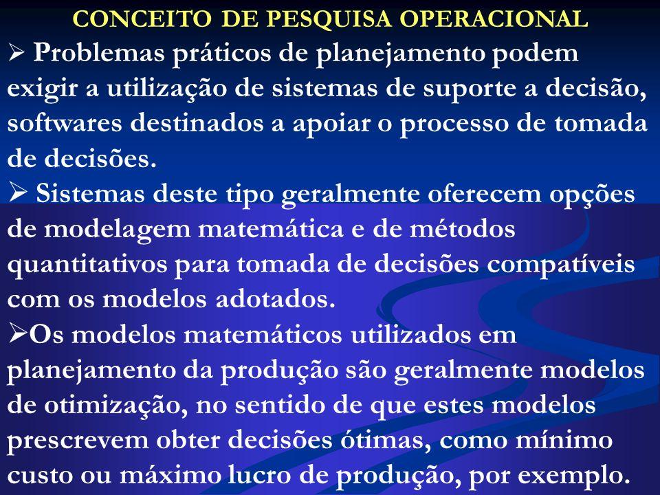 CONCEITO DE PESQUISA OPERACIONAL