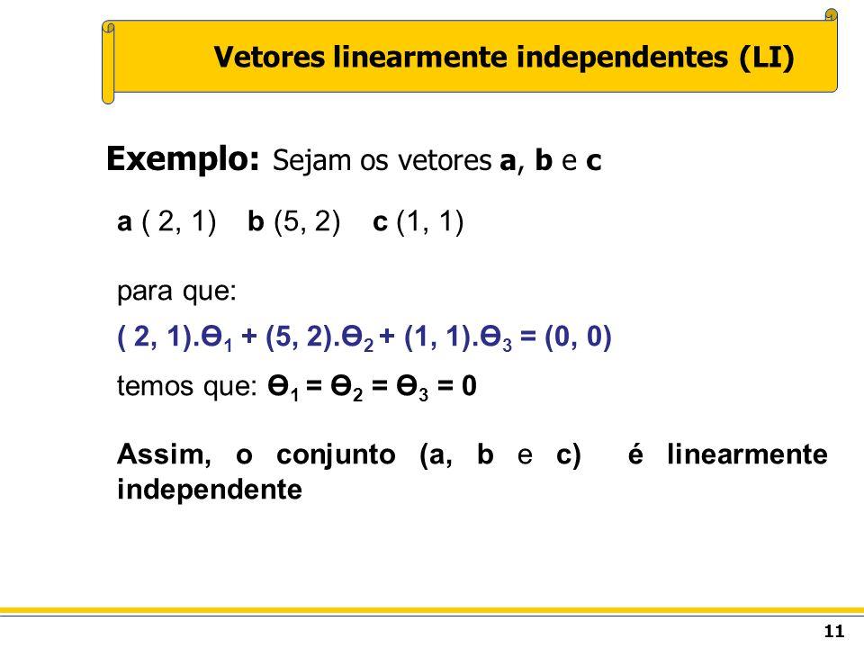 Vetores linearmente independentes (LI)