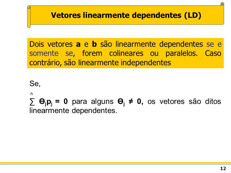 Vetores linearmente dependentes (LD)