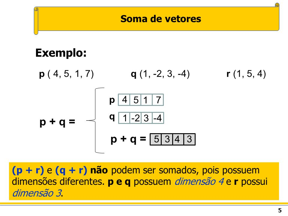Exemplo: p + q = p + q = Soma de vetores