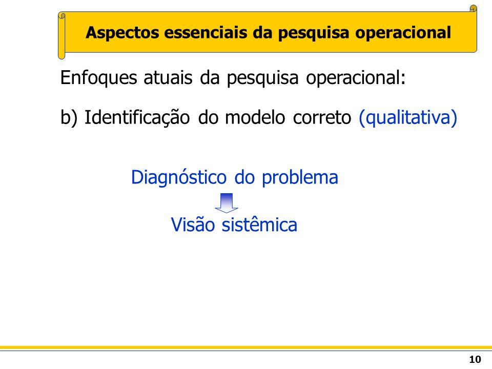 Aspectos essenciais da pesquisa operacional