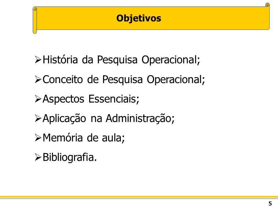 História da Pesquisa Operacional; Conceito de Pesquisa Operacional;