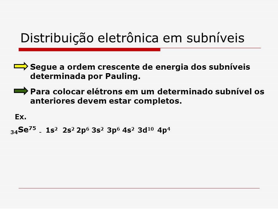 Distribuição eletrônica em subníveis