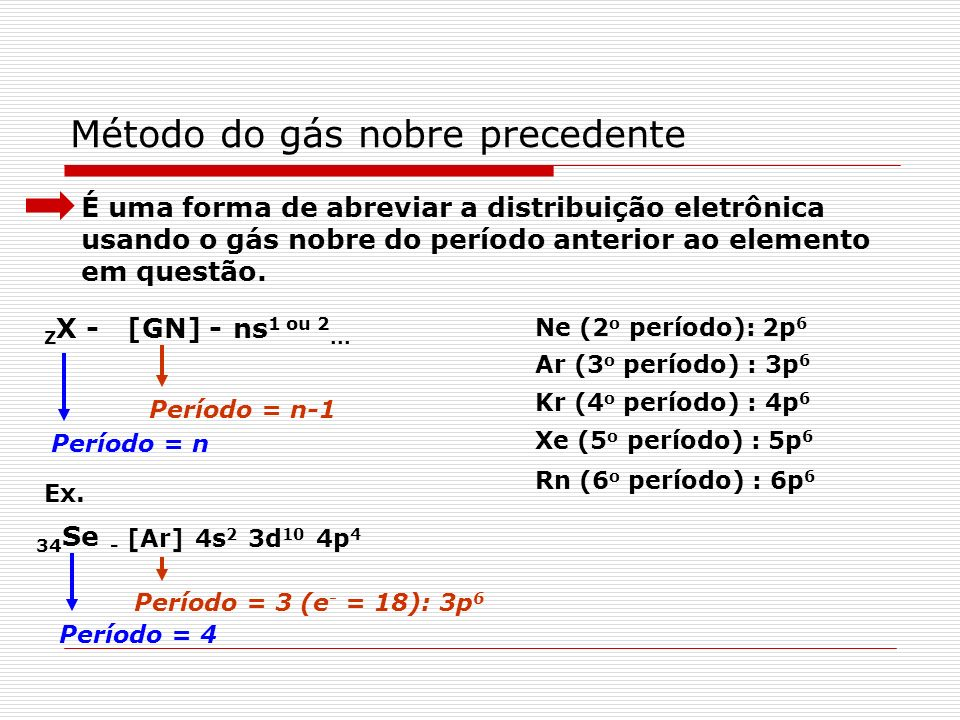 Método do gás nobre precedente