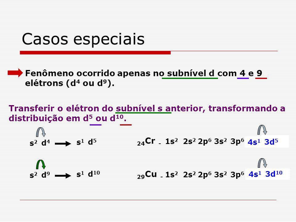 Casos especiais Fenômeno ocorrido apenas no subnível d com 4 e 9 elétrons (d4 ou d9).