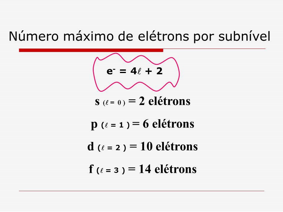 Número máximo de elétrons por subnível