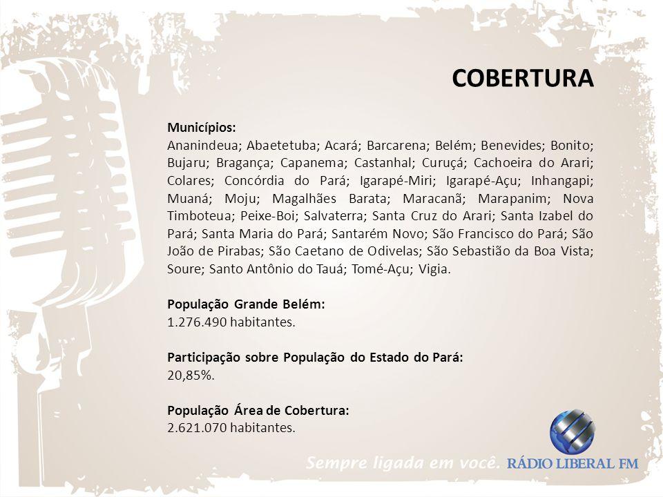 COBERTURA Municípios: