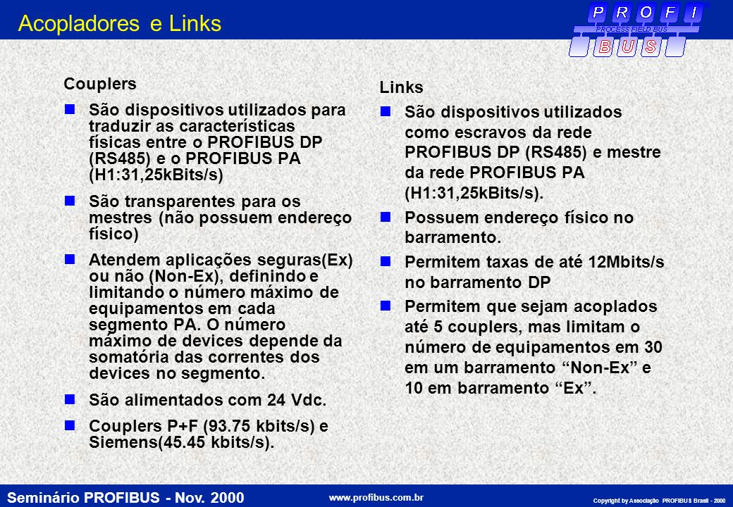 Acopladores e Links Couplers