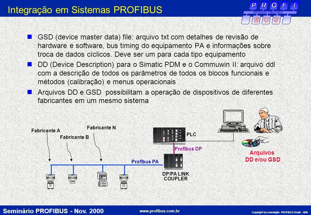 Integração em Sistemas PROFIBUS