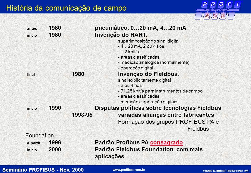 História da comunicação de campo