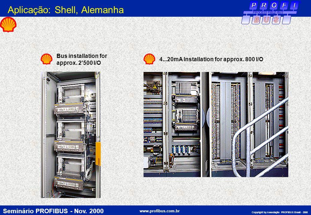 Aplicação: Shell, Alemanha