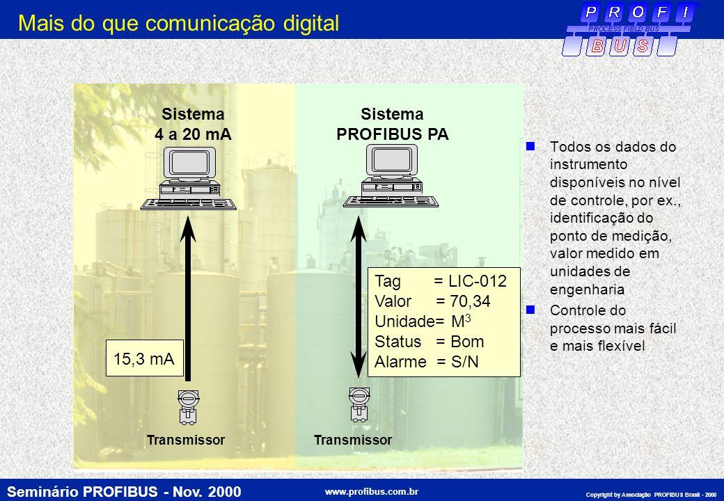 Mais do que comunicação digital