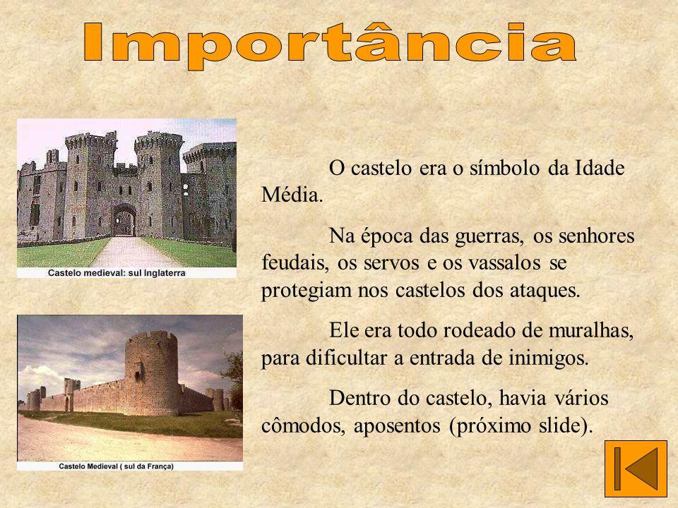 Importância O castelo era o símbolo da Idade Média.