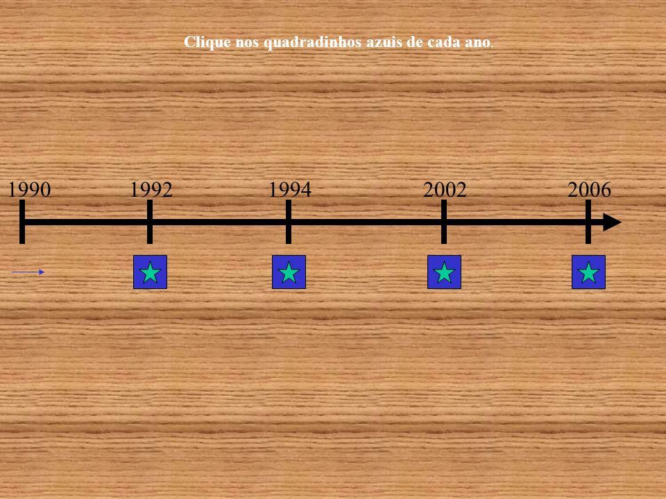 Clique nos quadradinhos azuis de cada ano.