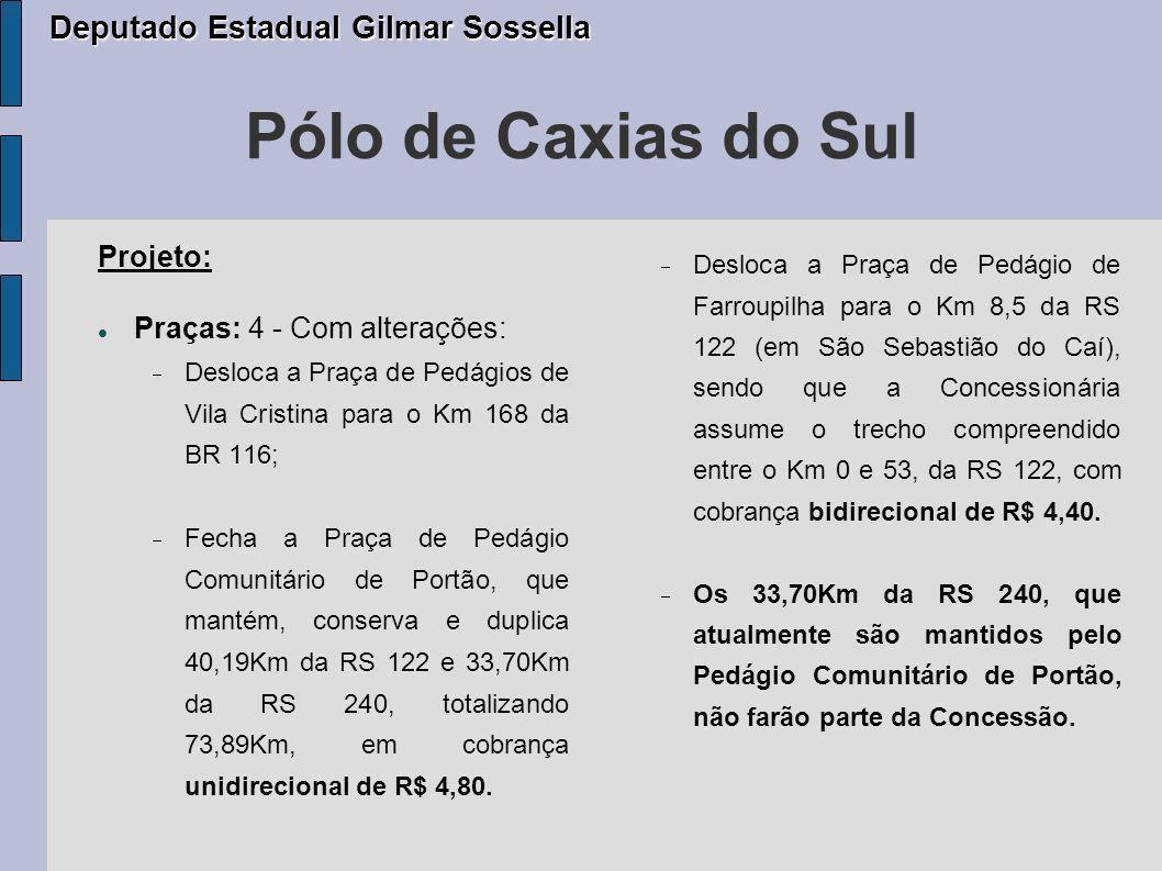 Pólo de Caxias do Sul Deputado Estadual Gilmar Sossella Projeto: