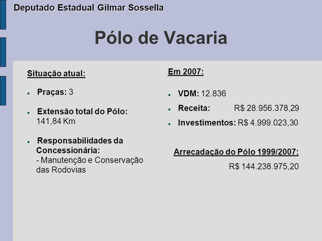 Pólo de Vacaria Deputado Estadual Gilmar Sossella Em 2007:
