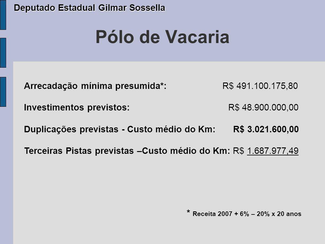 Pólo de Vacaria Deputado Estadual Gilmar Sossella